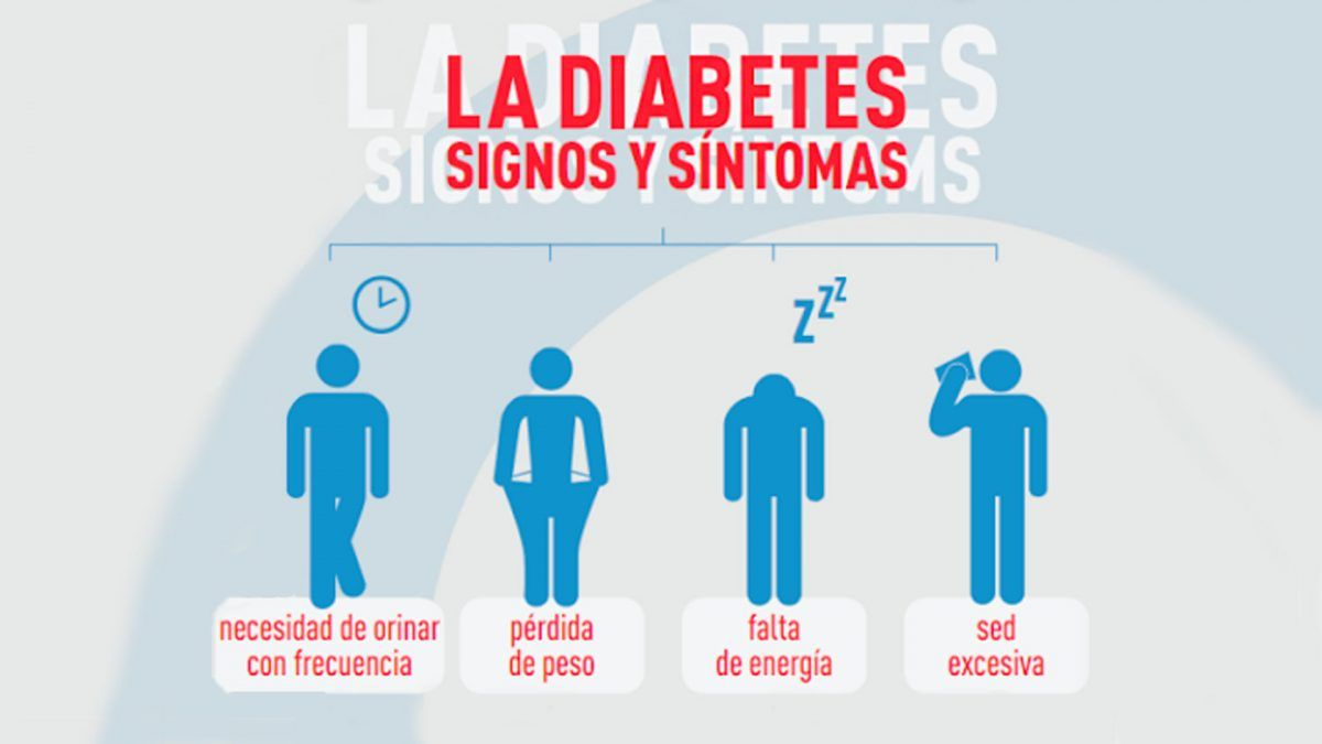 La diabetes signos y síntomas